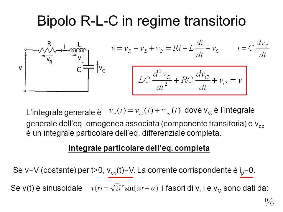 Bipolo R-L-C in regime transitorio Lintegrale generale è dove v ct è lintegrale generale delleq.