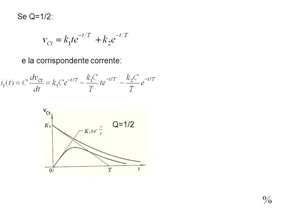 Se Q=1/2: e la corrispondente corrente: Q=1/2