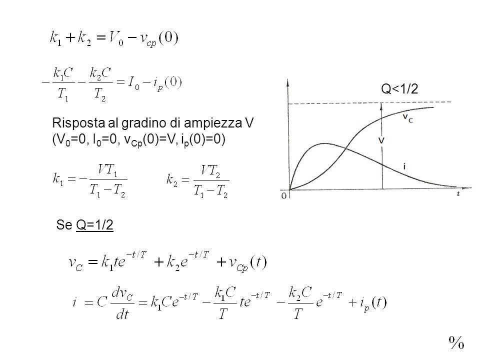Risposta al gradino di ampiezza V (V 0 =0, I 0 =0, v Cp (0)=V, i p (0)=0) Se Q=1/2 Q<1/2