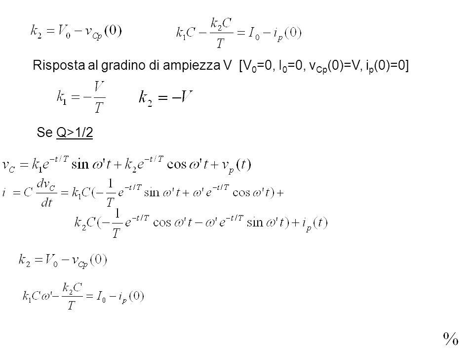 Risposta al gradino di ampiezza V [V 0 =0, I 0 =0, v Cp (0)=V, i p (0)=0] Se Q>1/2