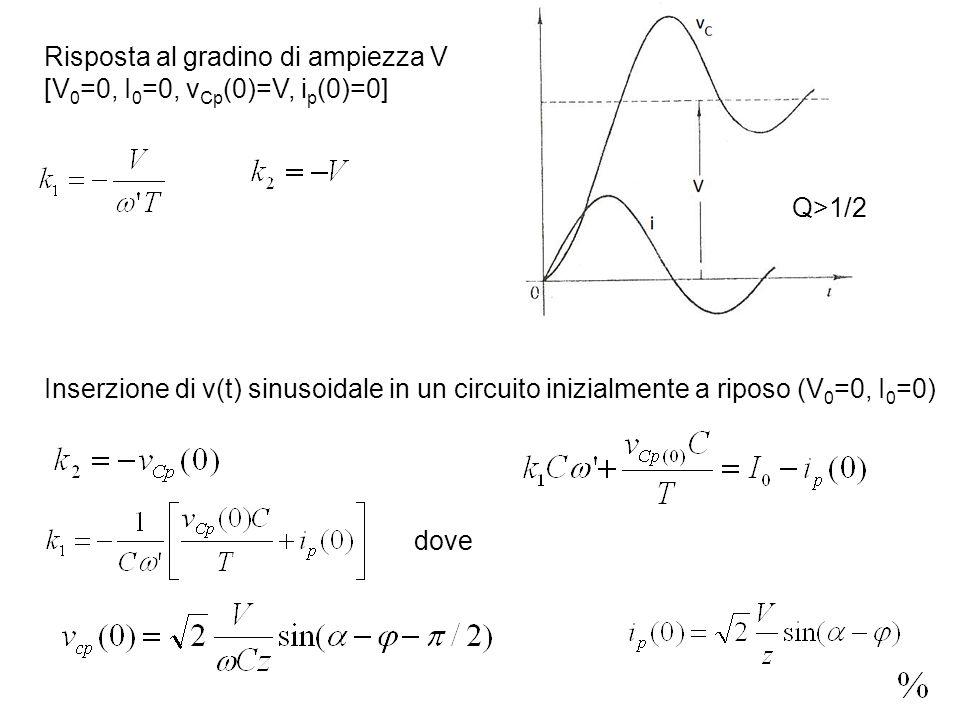 Risposta al gradino di ampiezza V [V 0 =0, I 0 =0, v Cp (0)=V, i p (0)=0] Q>1/2 Inserzione di v(t) sinusoidale in un circuito inizialmente a riposo (V 0 =0, I 0 =0) dove