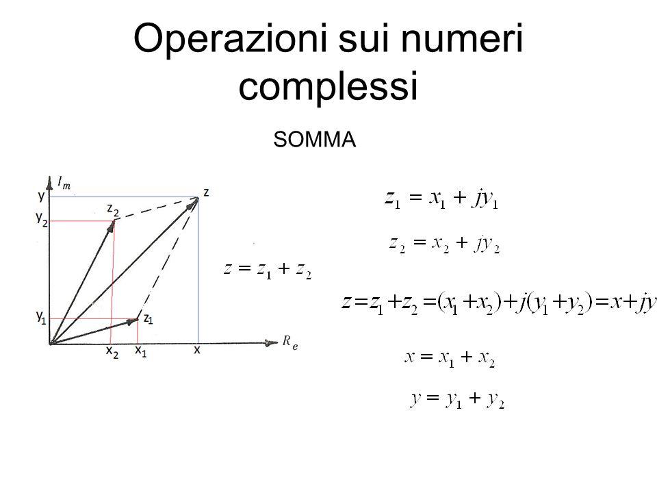 Operazioni sui numeri complessi SOMMA