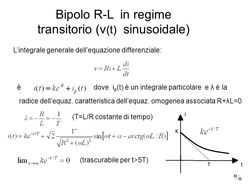 Bipolo R-L in regime transitorio (v (t) sinusoidale) Lintegrale generale dellequazione differenziale: èdove i p (t) è un integrale particolare e λ è la radice dellequaz.