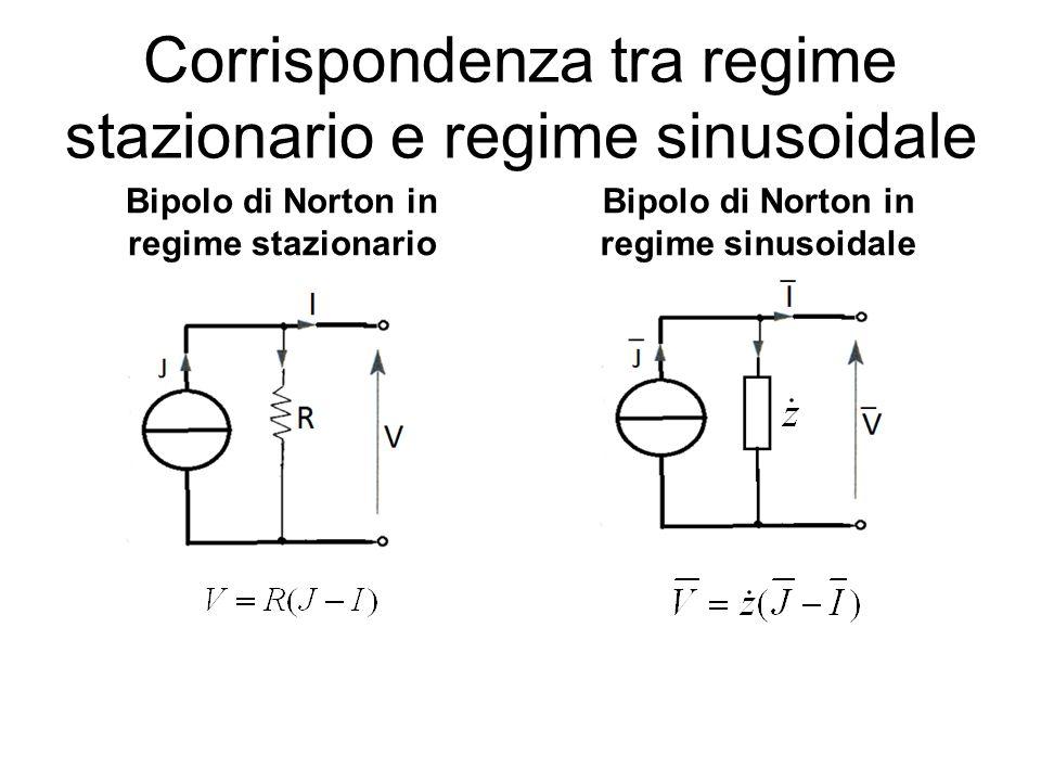 Corrispondenza tra regime stazionario e regime sinusoidale Bipolo di Norton in regime stazionario Bipolo di Norton in regime sinusoidale