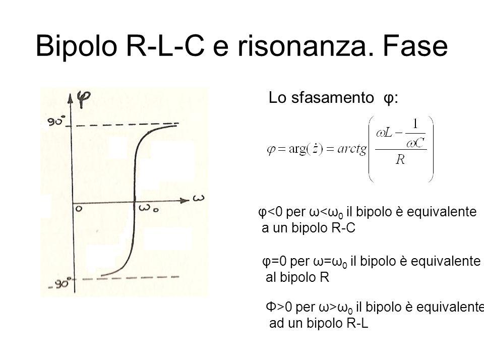 Bipolo R-L-C e risonanza.