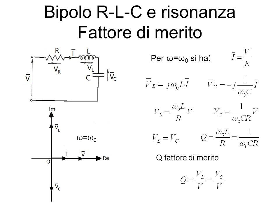 Bipolo R-L-C e risonanza Fattore di merito Per ω=ω 0 si ha : ω=ω0ω=ω0 Q fattore di merito