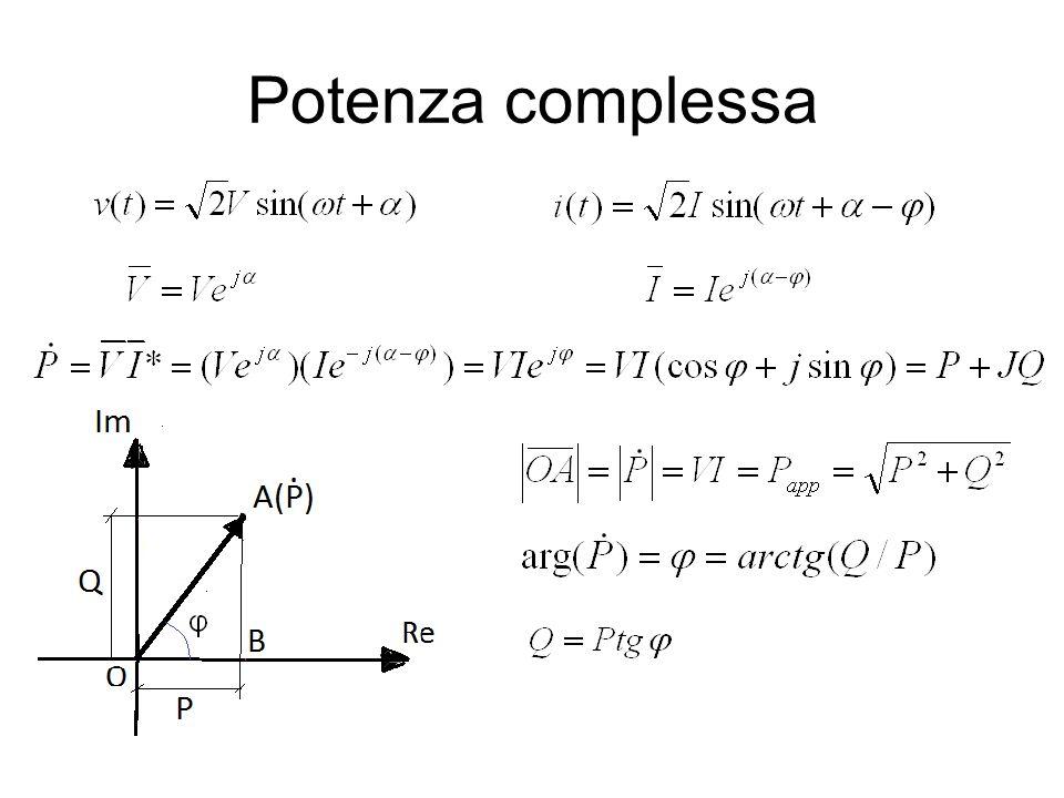 Potenza complessa