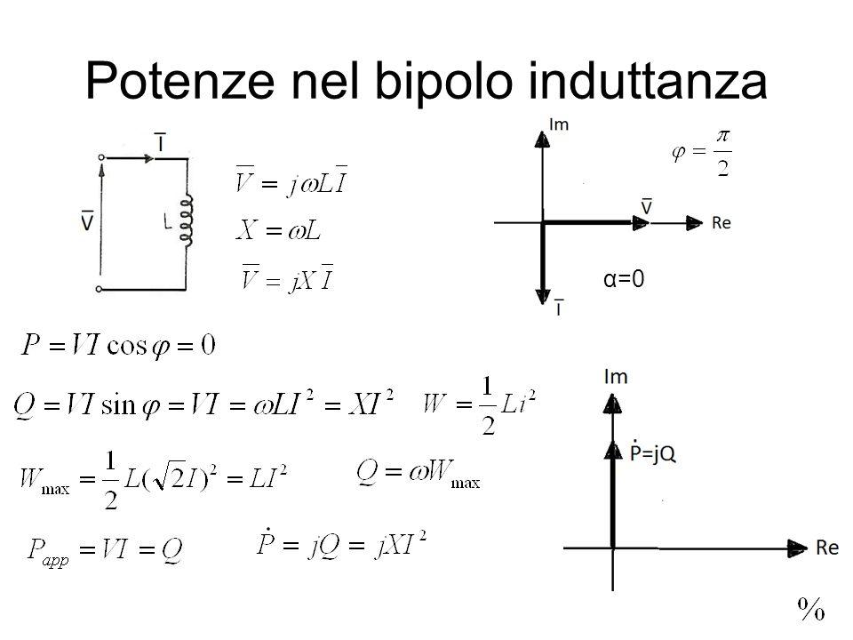 Potenze nel bipolo induttanza α=0