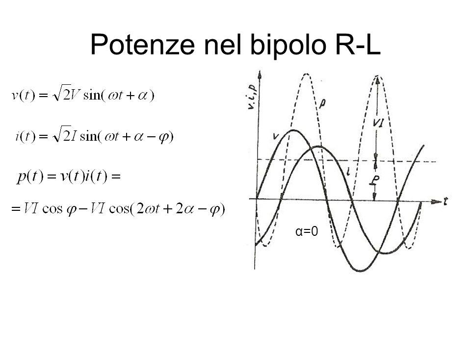 Potenze nel bipolo R-L α=0