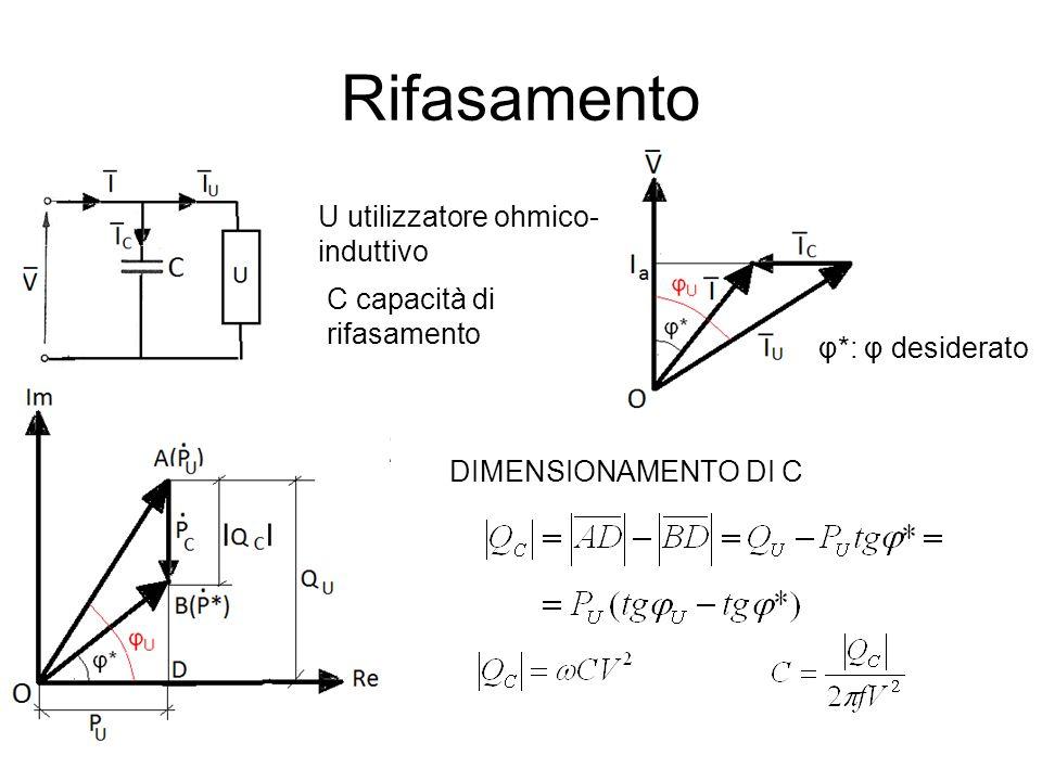 Rifasamento U utilizzatore ohmico- induttivo C capacità di rifasamento φ*: φ desiderato DIME DIMENSIONAMENTO DI C