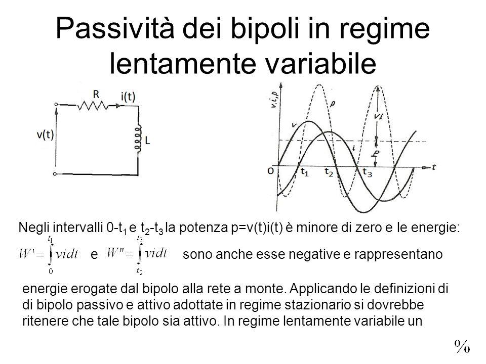 Passività dei bipoli in regime lentamente variabile Negli intervalli 0-t 1 e t 2 -t 3 la potenza p=v(t)i(t) è minore di zero e le energie: e sono anche esse negative e rappresentano energie erogate dal bipolo alla rete a monte.