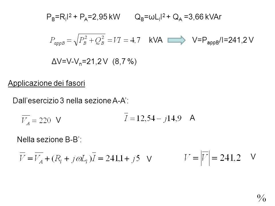 P B =R l I 2 + P A =2,95 kW Q B =ωL l I 2 + Q A =3,66 kVAr kVAV=P appB /I=241,2 V ΔV=V-V n =21,2 V (8,7 %) Applicazione dei fasori Dallesercizio 3 nella sezione A-A: V A Nella sezione B-B: V V