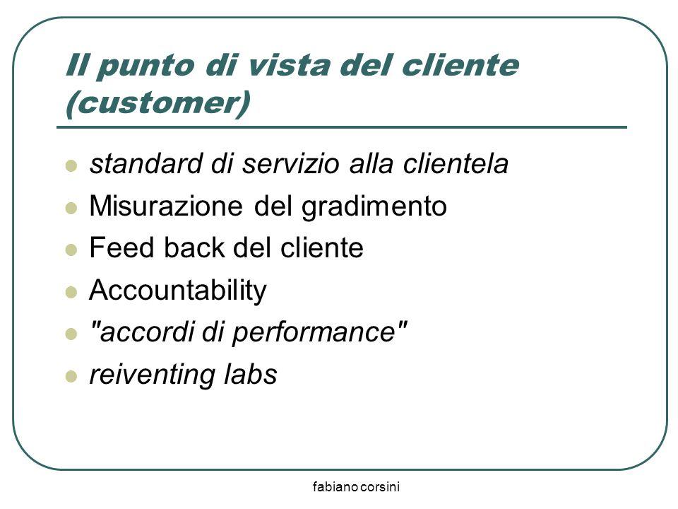 fabiano corsini Il punto di vista del cliente (customer) standard di servizio alla clientela Misurazione del gradimento Feed back del cliente Accounta