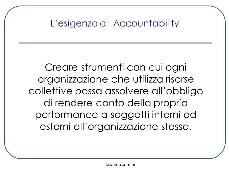 fabiano corsini Lesigenza di Accountability Creare strumenti con cui ogni organizzazione che utilizza risorse collettive possa assolvere allobbligo di