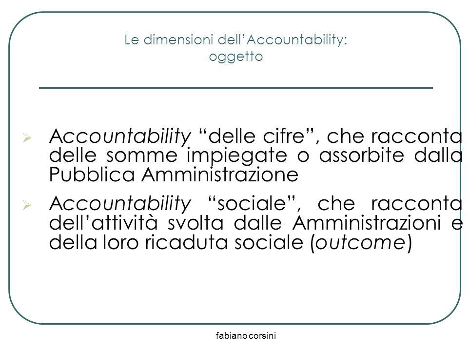 fabiano corsini Le dimensioni dellAccountability: oggetto Accountability delle cifre, che racconta delle somme impiegate o assorbite dalla Pubblica Am