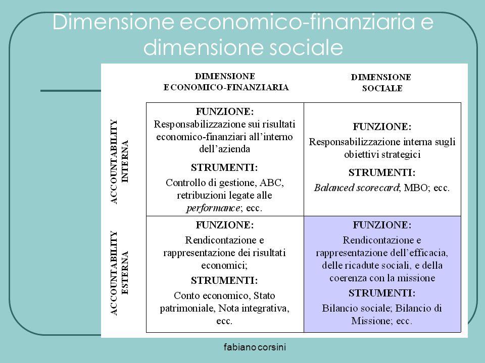 fabiano corsini Dimensione economico-finanziaria e dimensione sociale