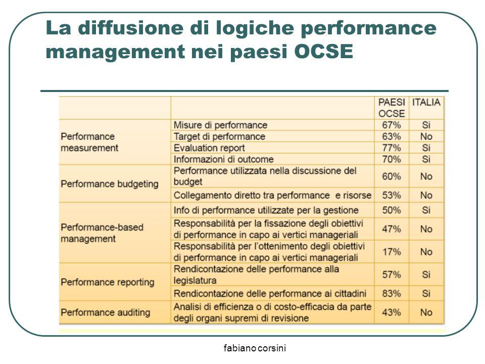 fabiano corsini La diffusione di logiche performance management nei paesi OCSE