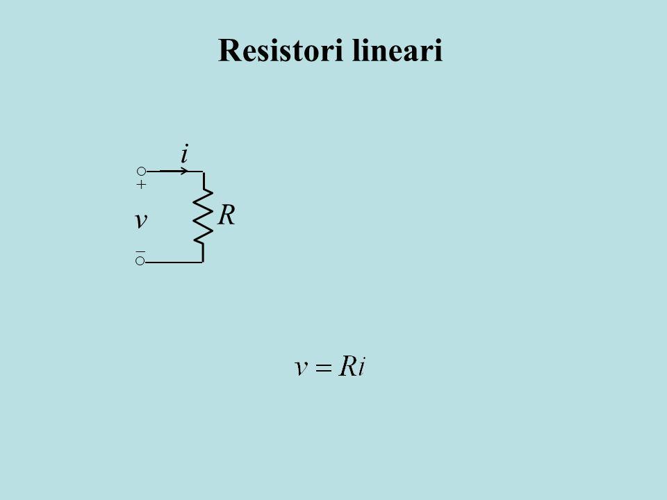 Resistori lineari i v R