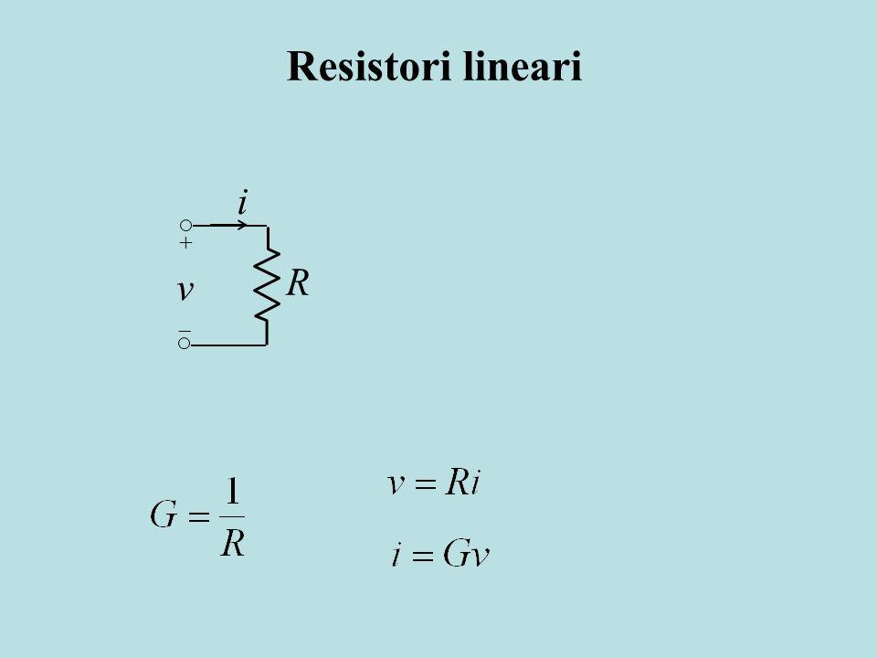 i v R Resistori lineari