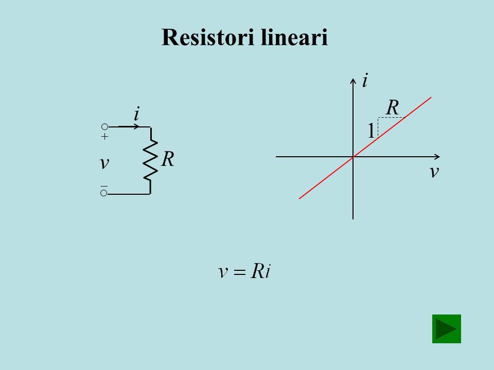 i v R i v R 1 Resistori lineari