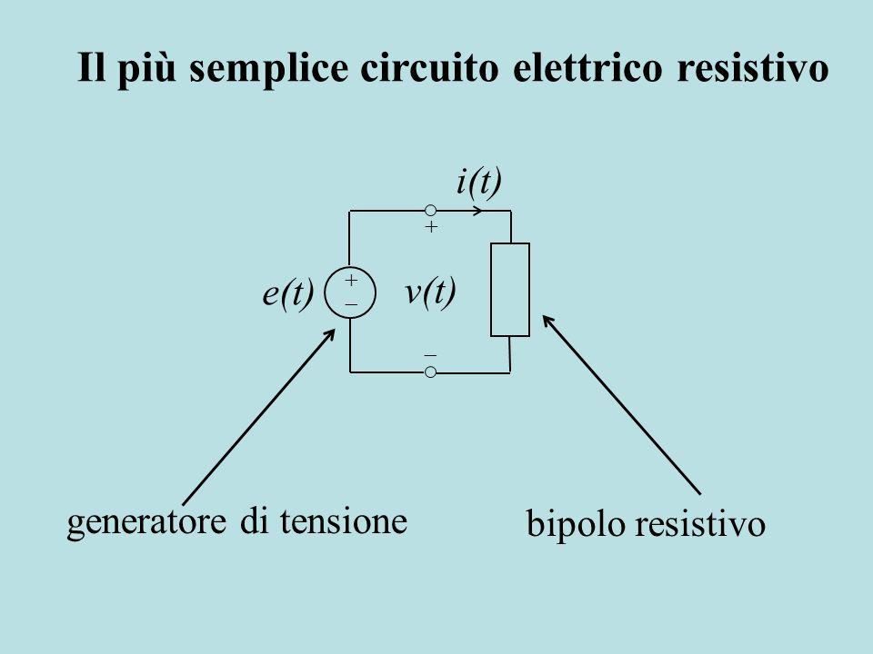 Il più semplice circuito elettrico resistivo e(t) i(t) v(t) generatore di tensione bipolo resistivo