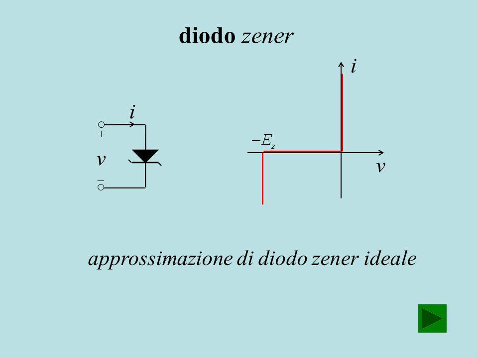 i v i v approssimazione di diodo zener ideale diodo zener