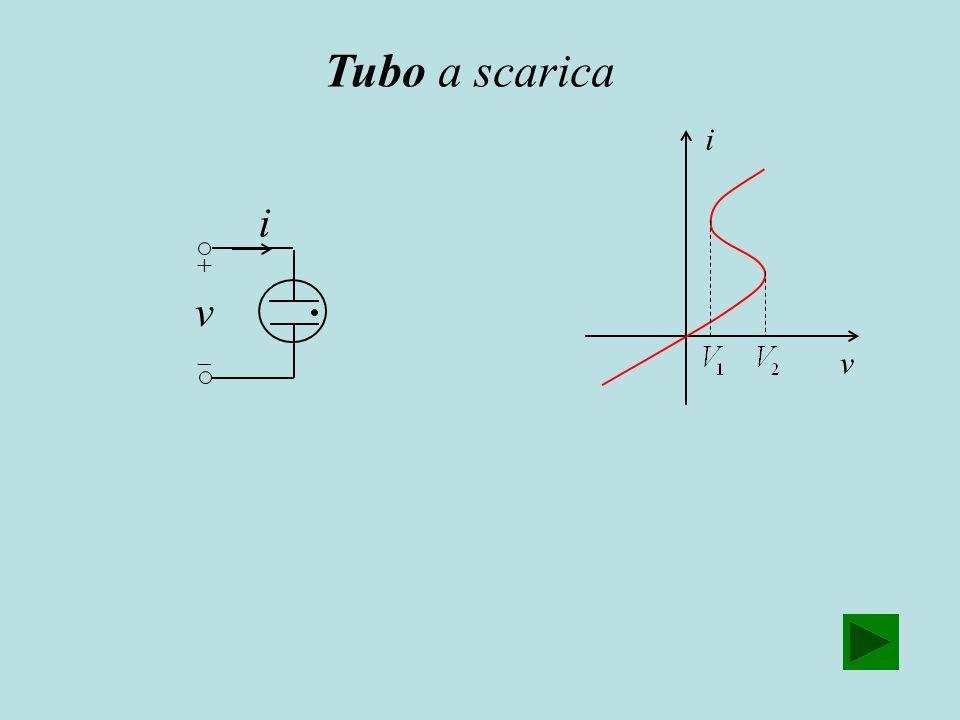 Tubo a scarica i v i v