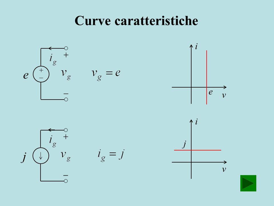 Curve caratteristiche i v e e j v i j