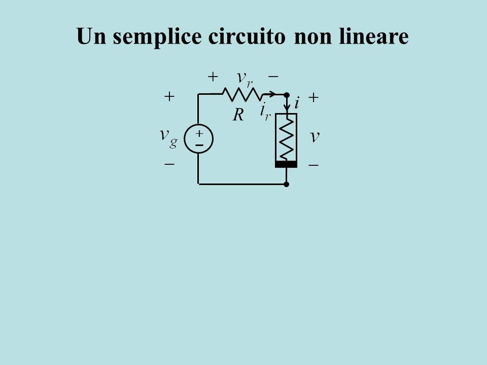 Un semplice circuito non lineare R i