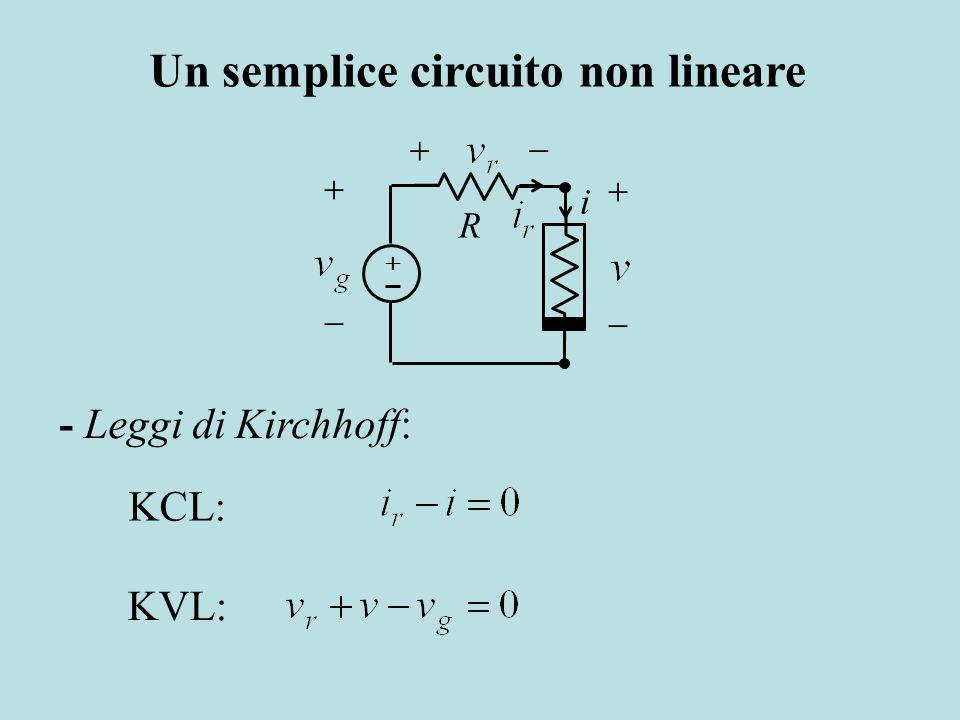 KCL: - Leggi di Kirchhoff: KVL: Un semplice circuito non lineare R i