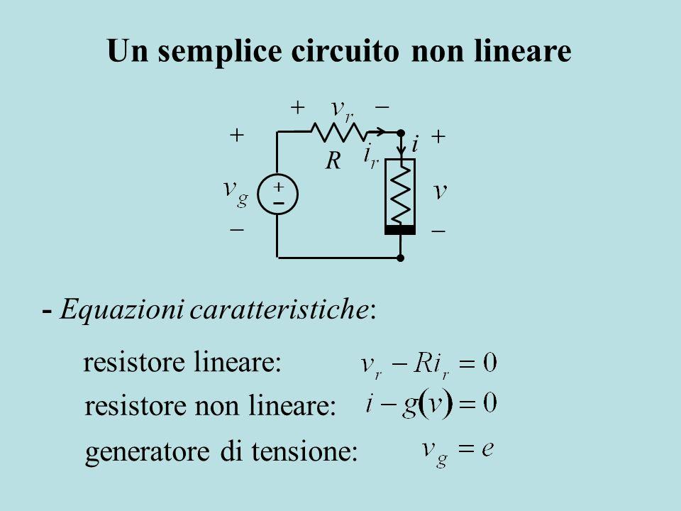 resistore lineare: - Equazioni caratteristiche: resistore non lineare: generatore di tensione: Un semplice circuito non lineare R i