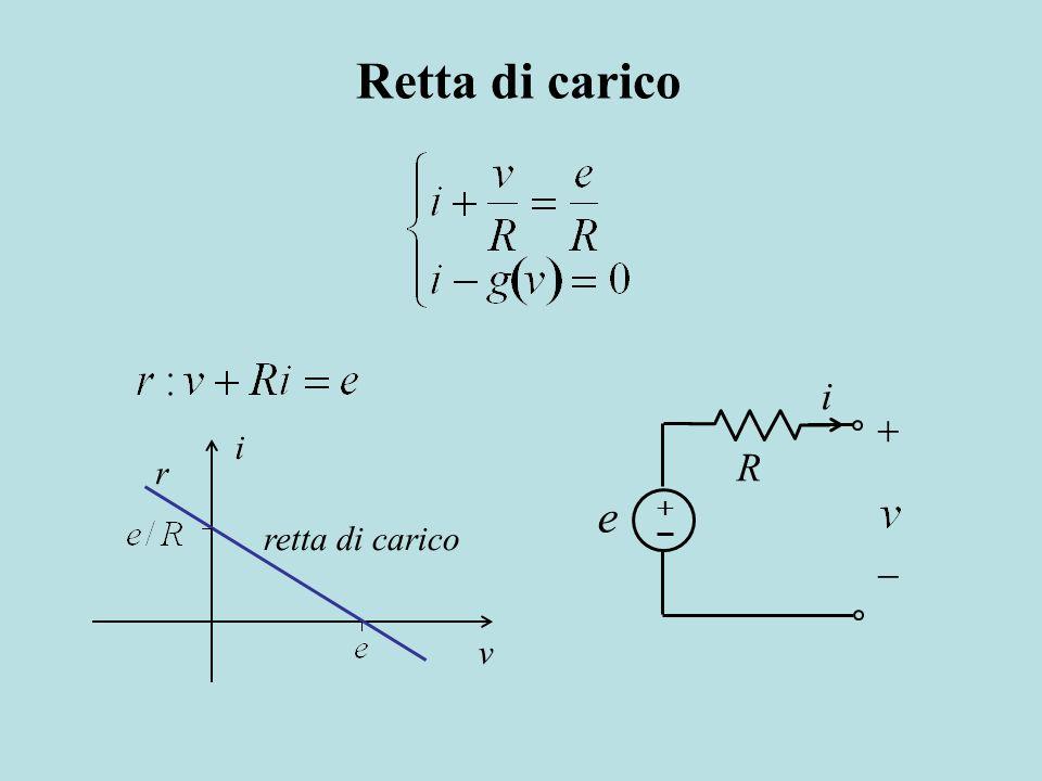 Retta di carico i v r retta di carico R i e