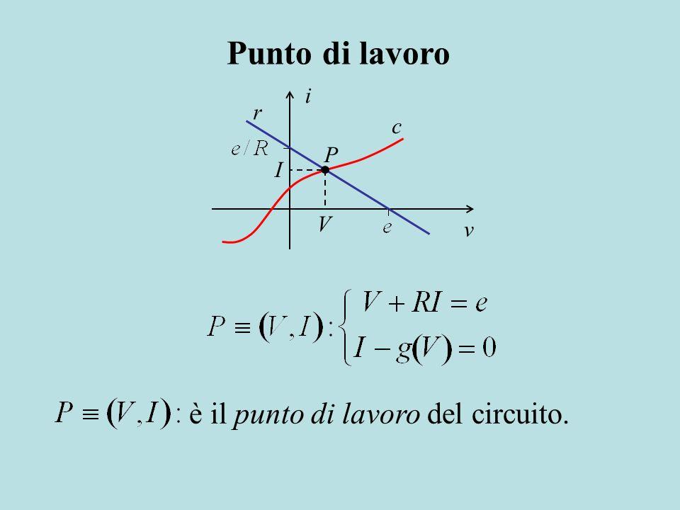 v i r c V I P Punto di lavoro è il punto di lavoro del circuito.
