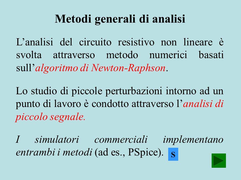 I simulatori commerciali implementano entrambi i metodi (ad es., PSpice). S Lo studio di piccole perturbazioni intorno ad un punto di lavoro è condott