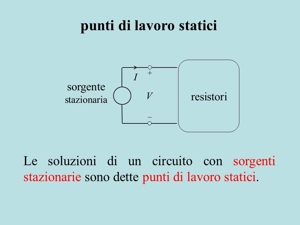 punti di lavoro statici Le soluzioni di un circuito con sorgenti stazionarie sono dette punti di lavoro statici. V resistori sorgente stazionaria I