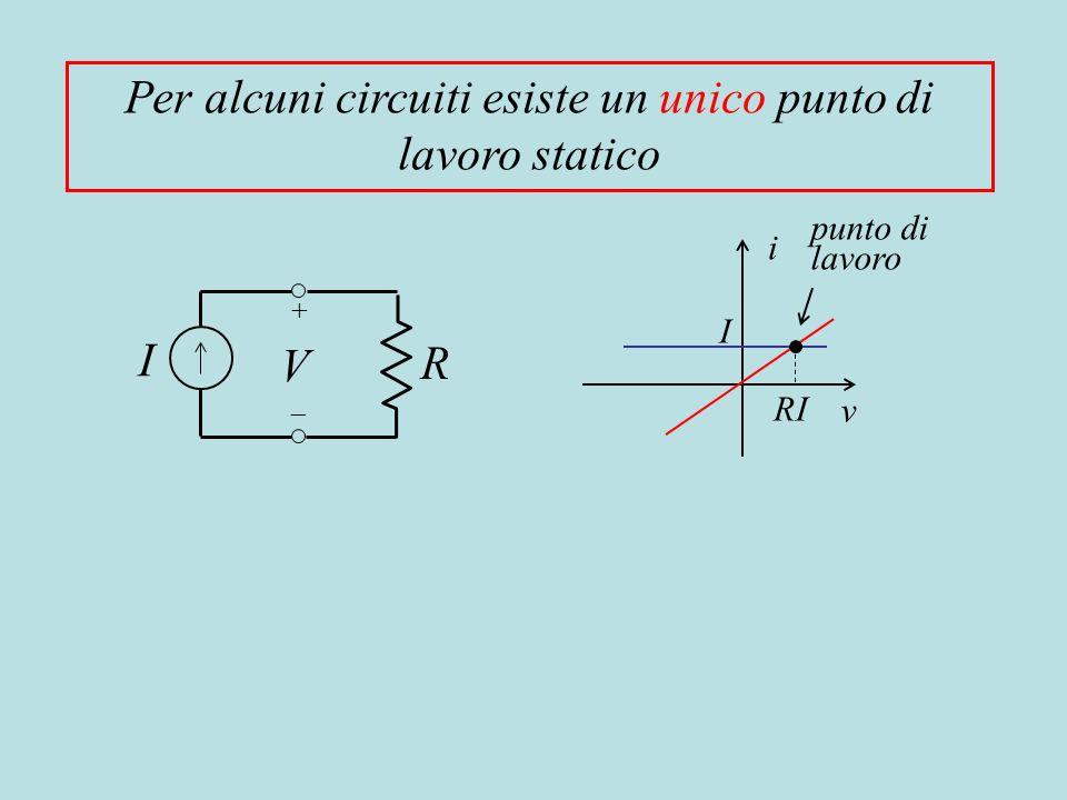 I V R v i I RI punto di lavoro Per alcuni circuiti esiste un unico punto di lavoro statico