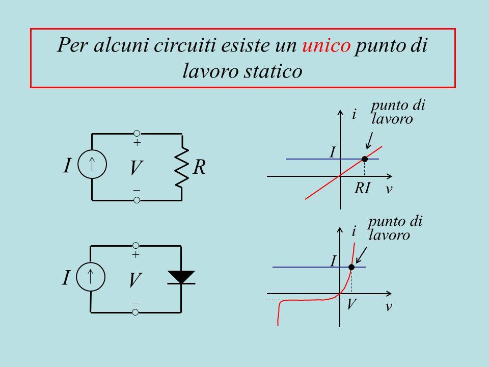 I V I V R v i I RI punto di lavoro i v I V punto di lavoro Per alcuni circuiti esiste un unico punto di lavoro statico