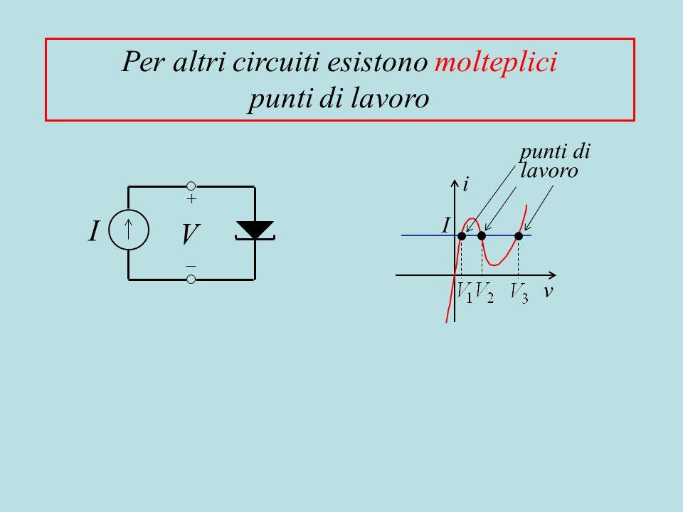 Per altri circuiti esistono molteplici punti di lavoro i v I punti di lavoro I V