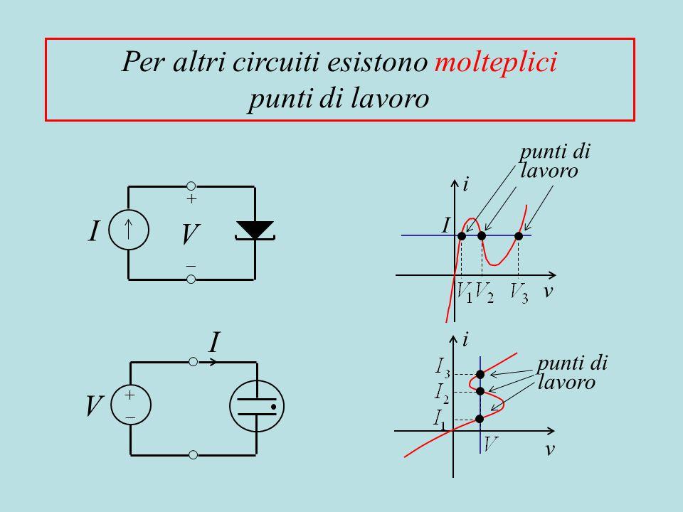 i v I punti di lavoro v i punti di lavoro V I I V Per altri circuiti esistono molteplici punti di lavoro
