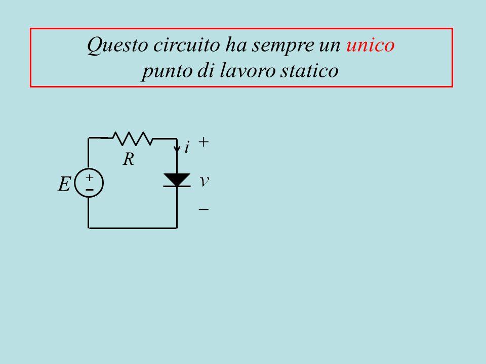 R i E Questo circuito ha sempre un unico punto di lavoro statico