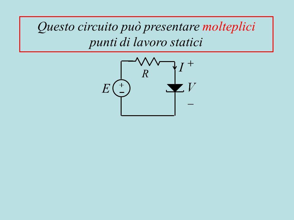 R I E Questo circuito può presentare molteplici punti di lavoro statici