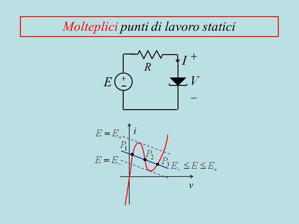 R I E Molteplici punti di lavoro statici i v