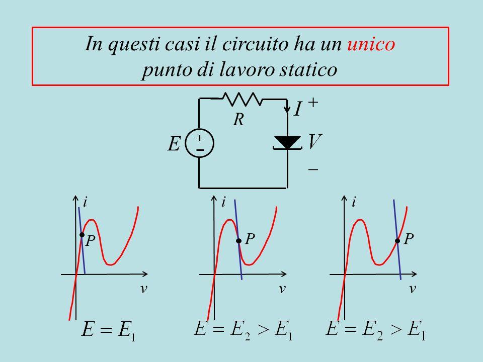 i v P i v P i v P R I E In questi casi il circuito ha un unico punto di lavoro statico