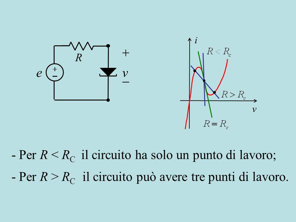 R ve i v - Per R < R C il circuito ha solo un punto di lavoro; - Per R > R C il circuito può avere tre punti di lavoro.