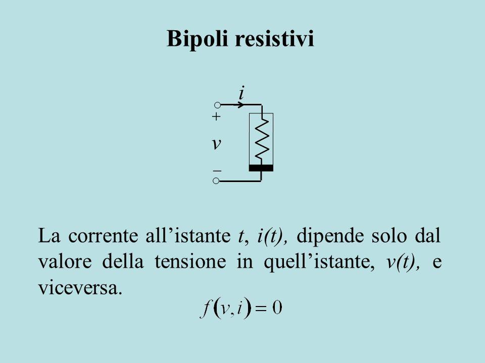 i v Bipoli resistivi La corrente allistante t, i(t), dipende solo dal valore della tensione in quellistante, v(t), e viceversa.