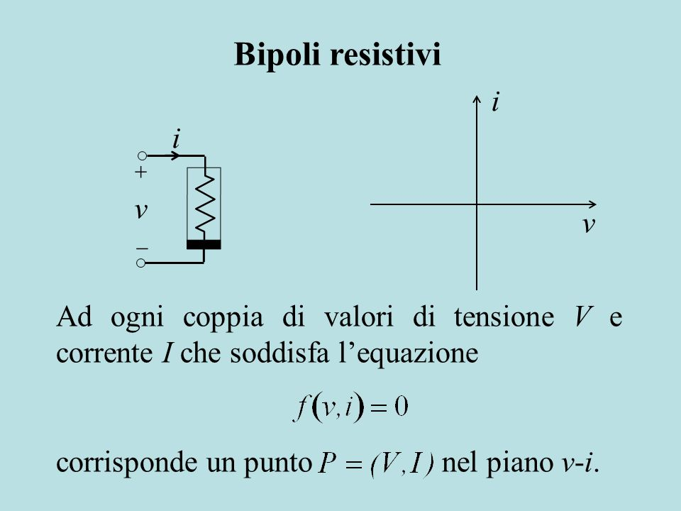 Ad ogni coppia di valori di tensione V e corrente I che soddisfa lequazione corrisponde un punto nel piano v-i. i v i v Bipoli resistivi