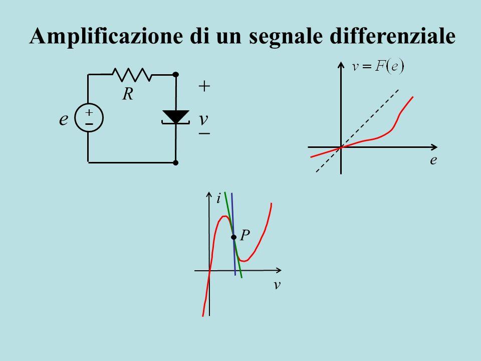 R ve e i v P Amplificazione di un segnale differenziale