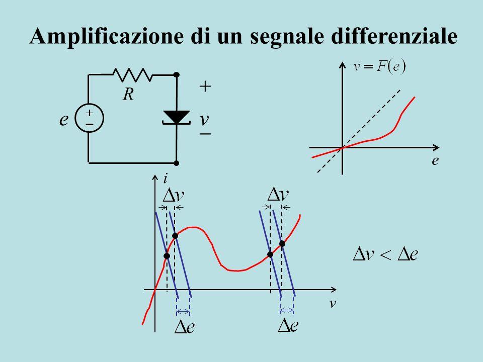 R ve e i v Amplificazione di un segnale differenziale