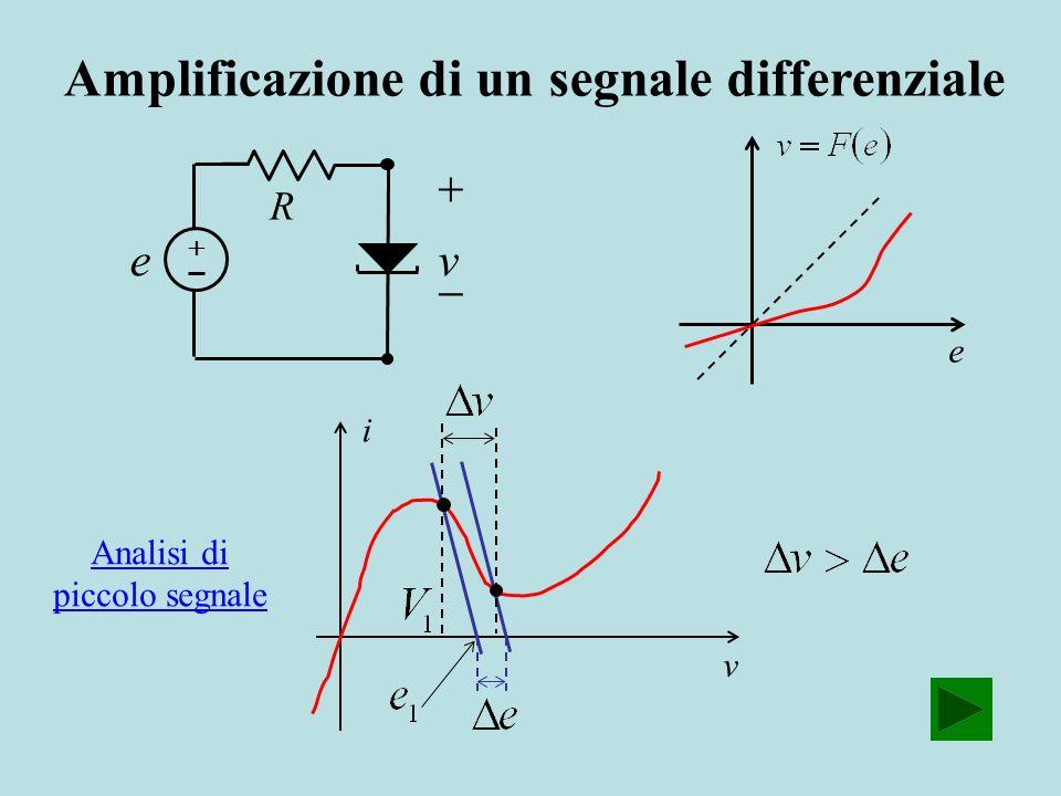 R ve e Amplificazione di un segnale differenziale Analisi di piccolo segnale i v