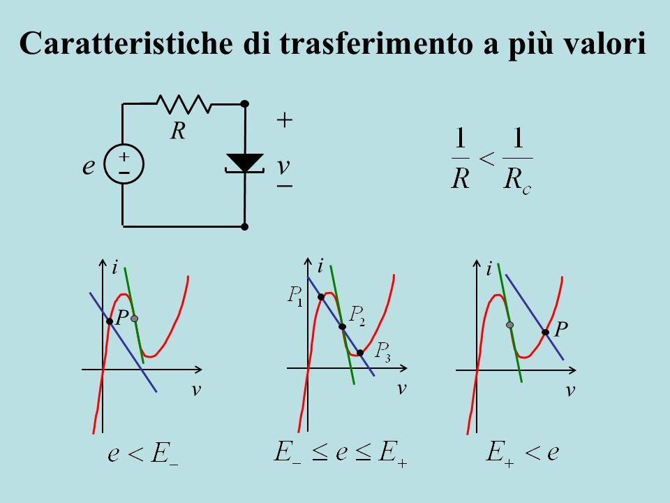 R ve i v P i v i v P Caratteristiche di trasferimento a più valori